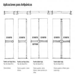 CERRADURA ANTIPANICO SIMPLE